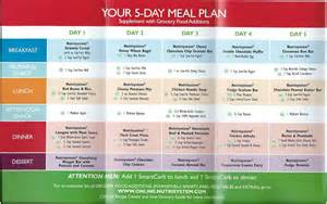 south beach diet food plan picture 10