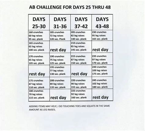 does the 24 day challenge help with cellulite picture 8