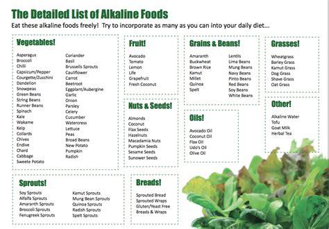 acid ash diet picture 1