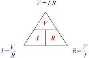 what ir the solution of shighrapatan' in hindi picture 17