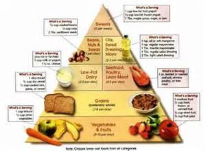 Dash diet lowers blood pressure picture 6