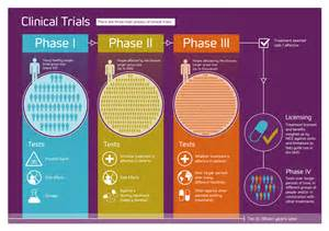diet clinical trial medication picture 10