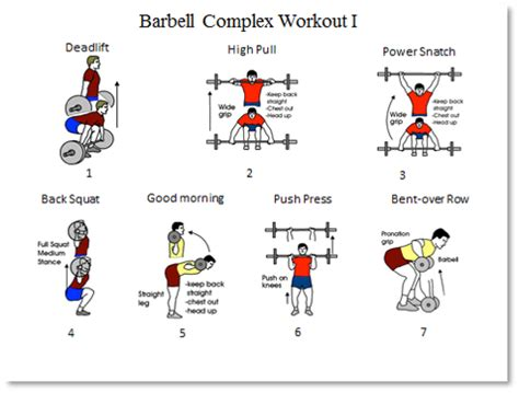 Fat burning dumbbell workout picture 6