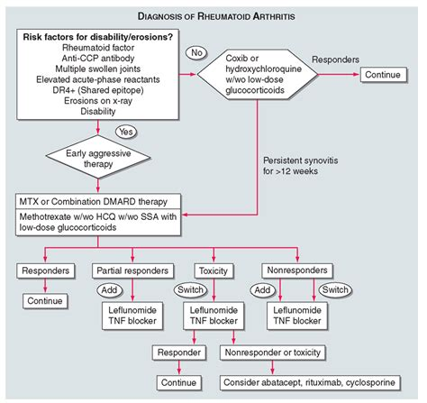 how does prednisone work on exz picture 4