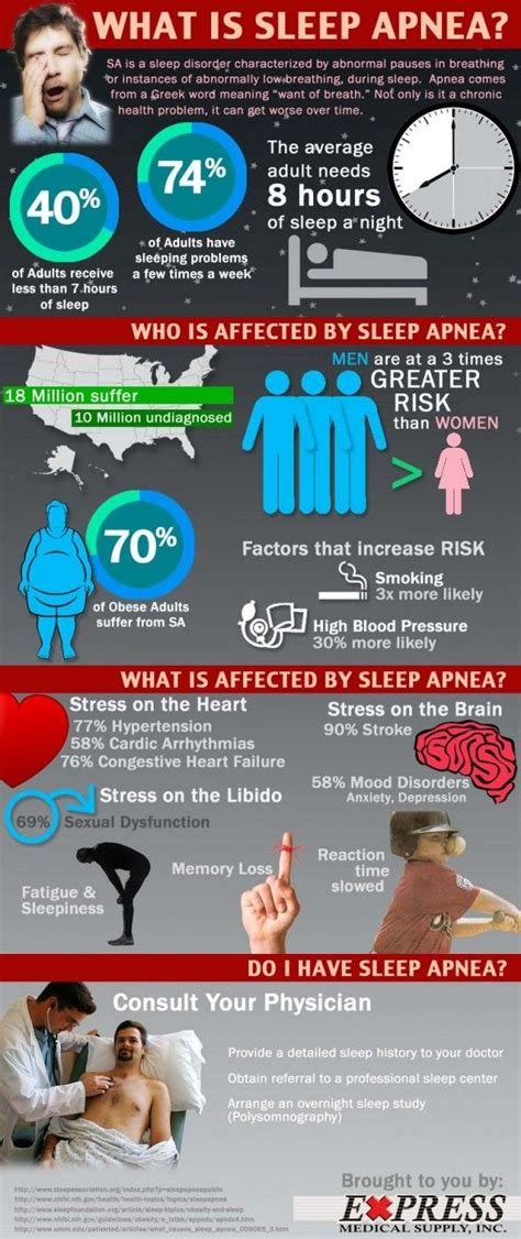 all known symtoms of sleep apnea picture 1