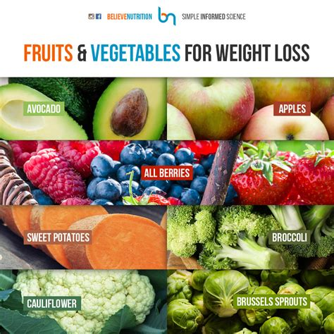 fruit and vegetable weight loss diet picture 8