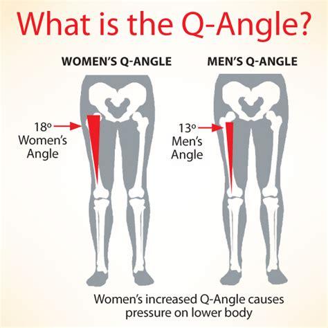 women joint pain symptom picture 1