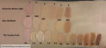 dior skin flash concealer picture 15