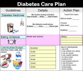 care plan for weight loss picture 5