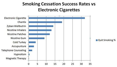 how to quit smoking without medication picture 4