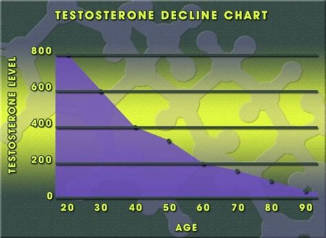 cycle for testosterone cypionate picture 13