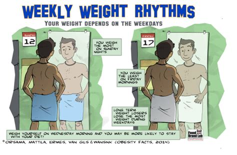 wellbutrin and weight loss picture 3