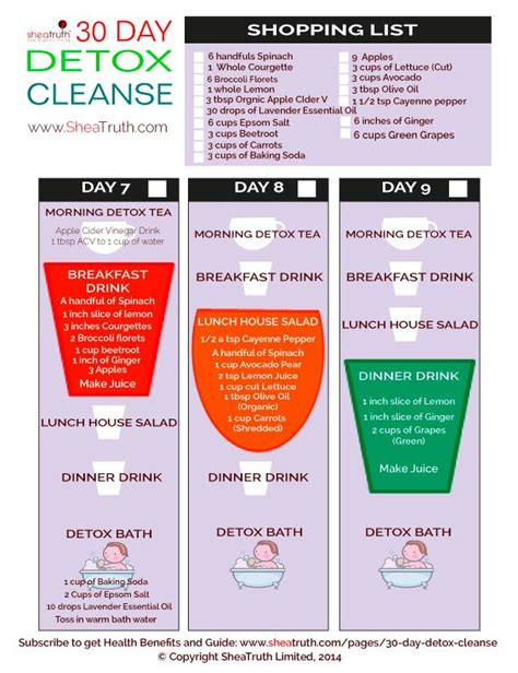 cvs 30 day cleanse picture 2