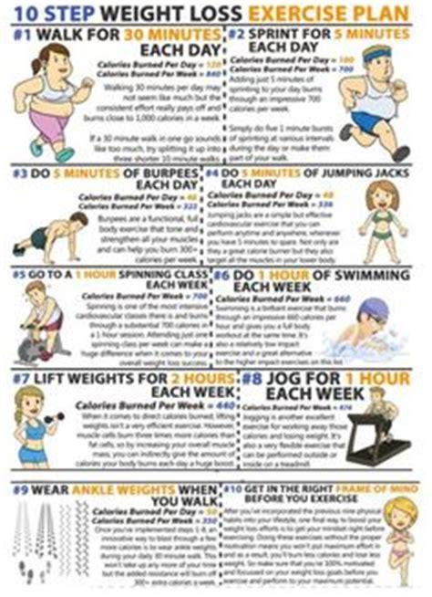 weight loss swim program fins picture 3