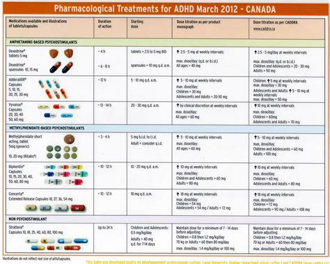 armour thyroid medication picture 14