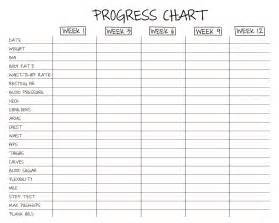diet progress charts picture 7