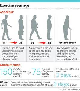 world news exercise aging picture 1