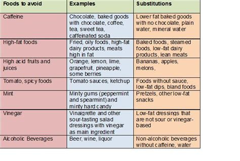 stomach ulcer diet picture 7