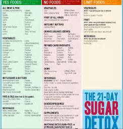 3 day detox diet picture 1