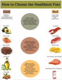 is a no fat diet good for you picture 7