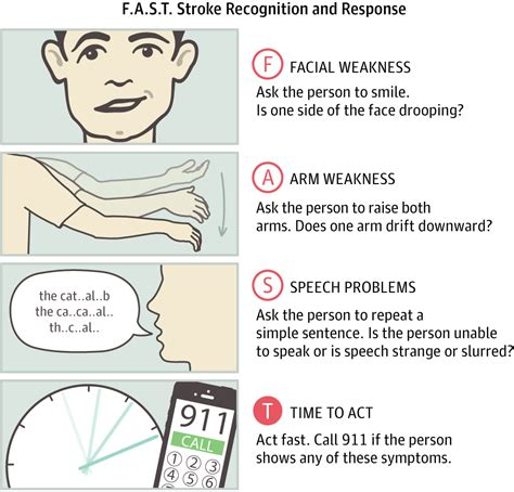 Signs of high blood pressure picture 14