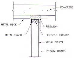 fire resistant joint systems picture 6