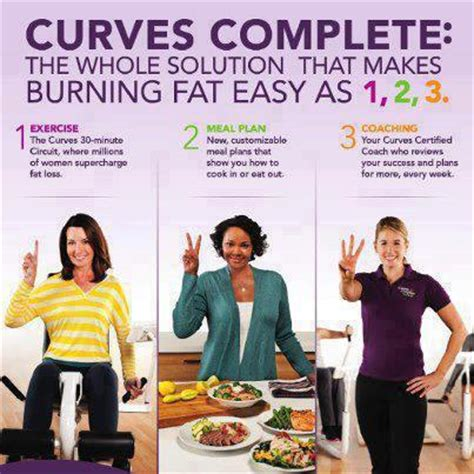 curves diet meal plan picture 7