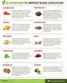 foods greater blood flow picture 1