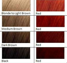 color chart for red hair dye picture 14