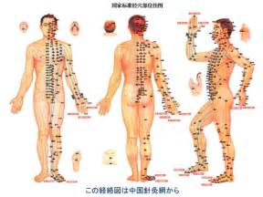 reflexology points libido picture 15
