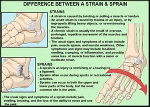 care for muscle tares and sprains picture 2