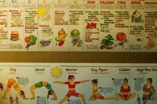yoga diet picture 2