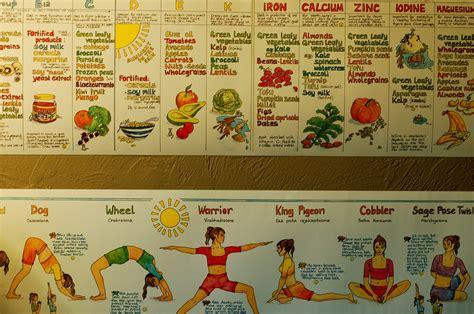 yoga diet picture 1