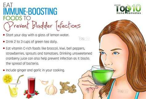 what to do for bladder infections picture 10