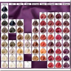 color chart for red hair dye picture 6