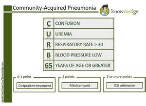 microbacterial pneumonia picture 3