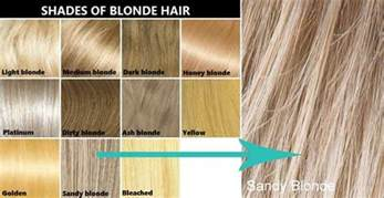 best skin tone for blonde hair picture 5