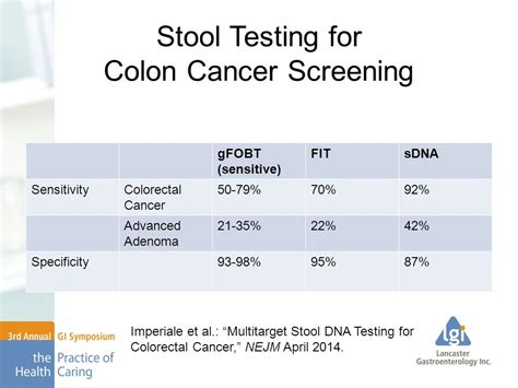 colon cancer screening trol test people picture 12