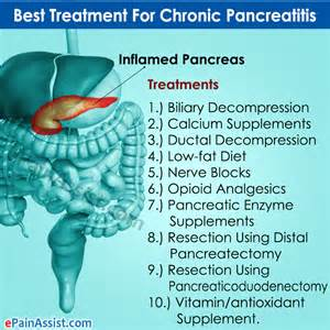 Treatments for chronic picture 2