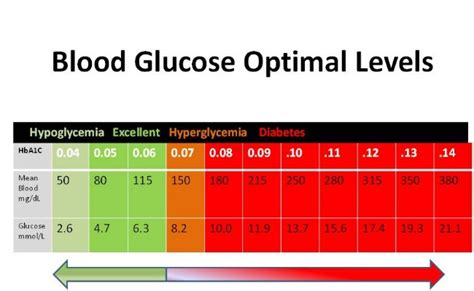 Cholesterol reducing diet picture 15