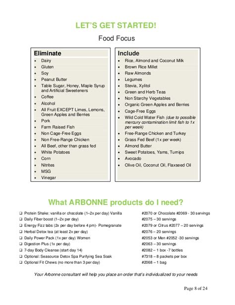 arbonne detox diet 28 day picture 7