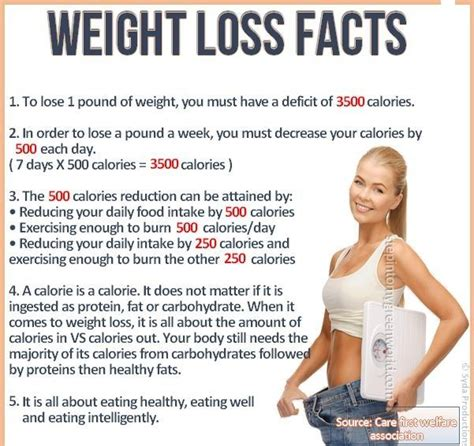 weight loss fact picture 1