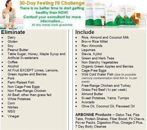 arbonne detox diet 28 day picture 9