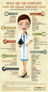 celiac green diet picture 1