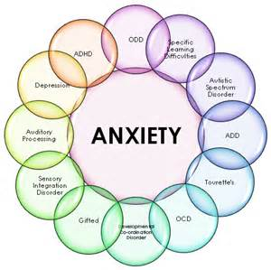drugs that relieve anxiety and induce sleep are picture 5