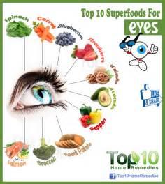 diabetics eyes picture 2