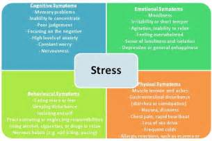 advocare symptoms of anxiety and stress picture 11