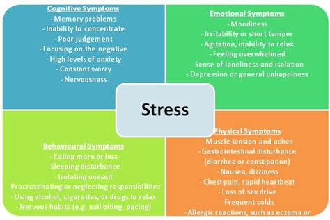 stress and hives picture 7