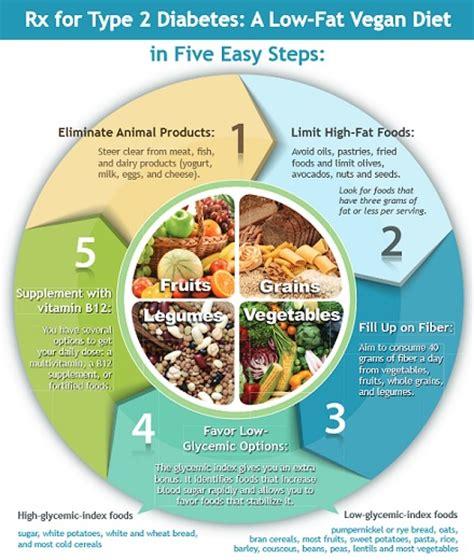 free diabetic diet plan picture 6
