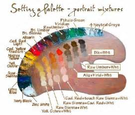 penis color how to make whiten picture 13